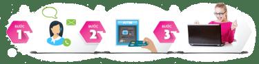Hướng dẫn Gửi Tiền tại HappyLuke